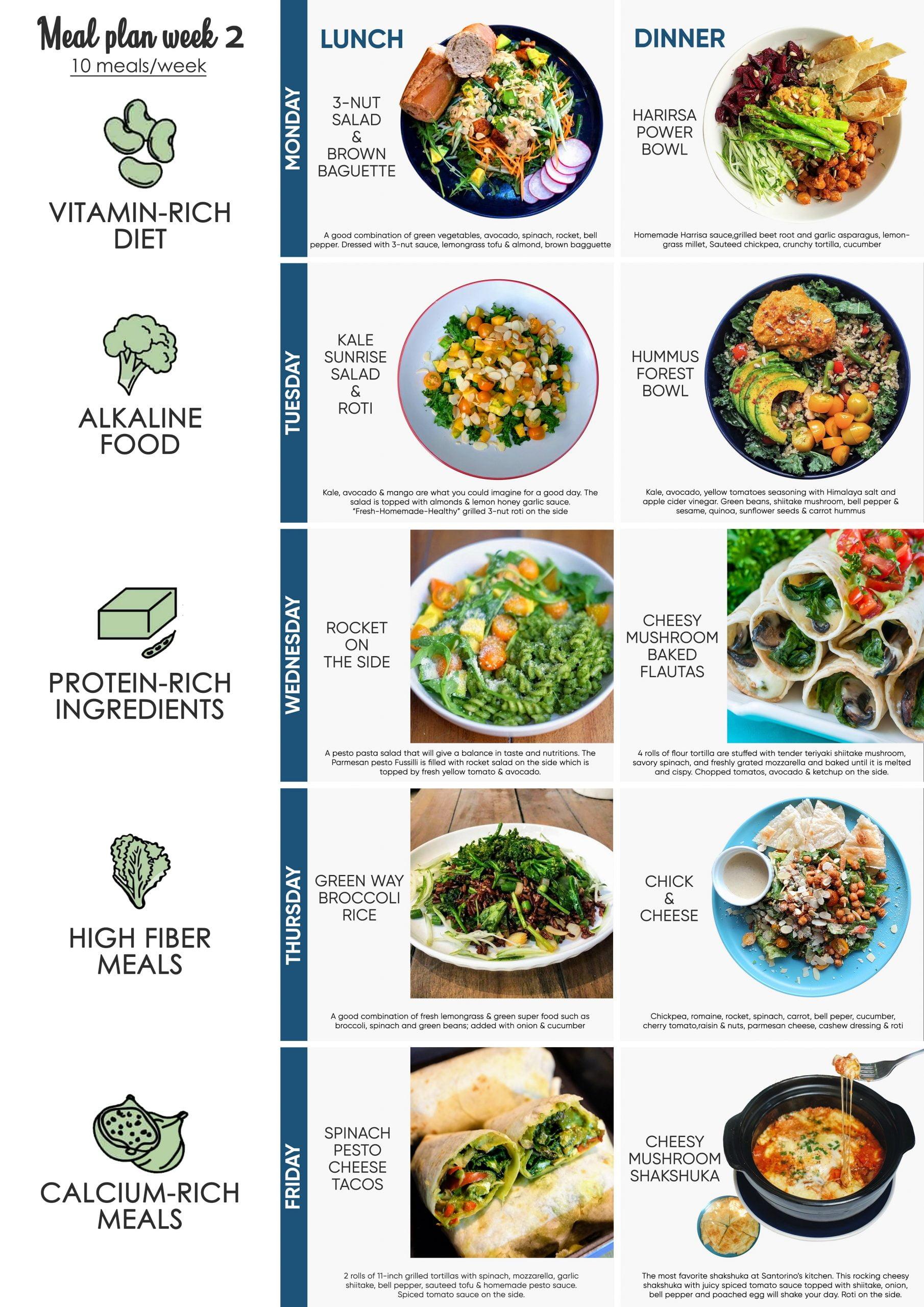 Santorino vegetarian meal plan week 2