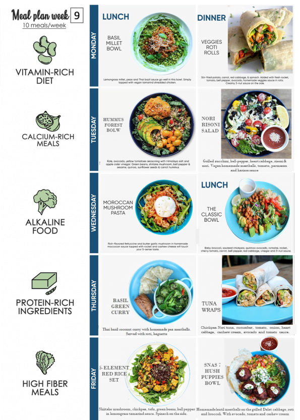 Santorrino Vegetarian meal-plan in Ho Chi Minh city